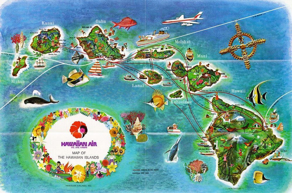 как лететь на Гавайи